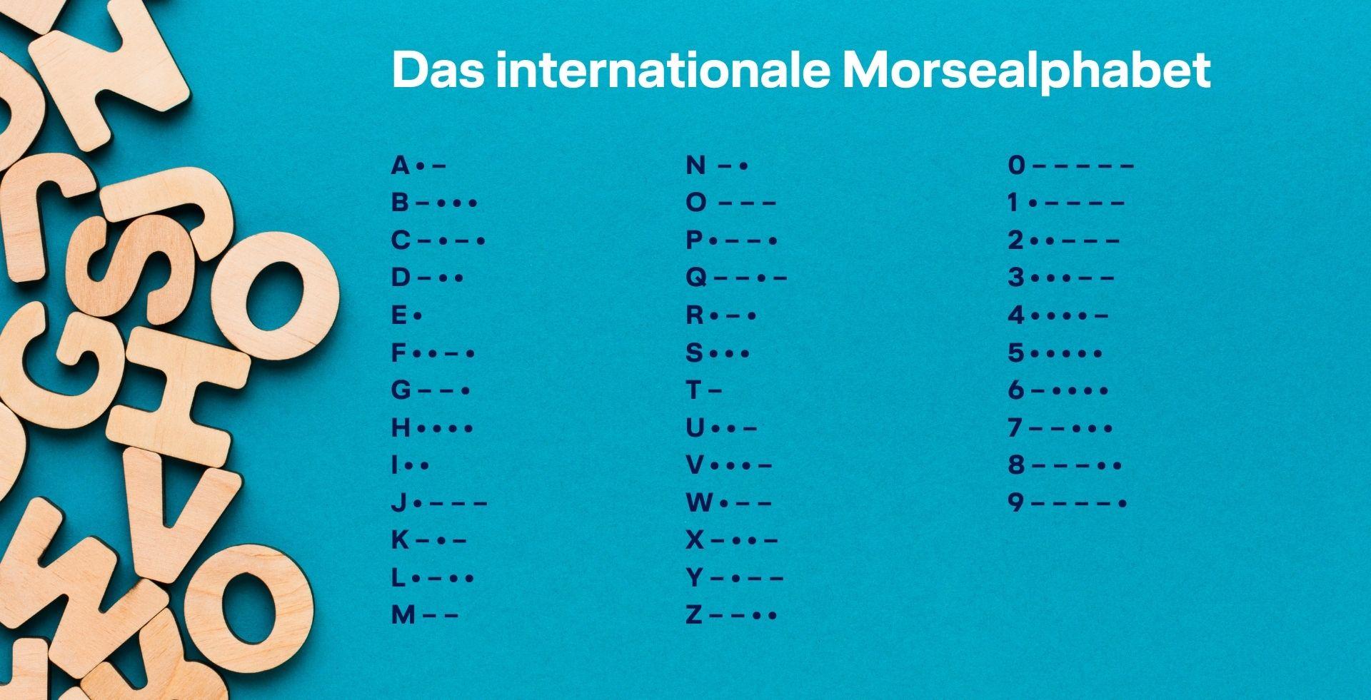 Das internationale Morsealphabet